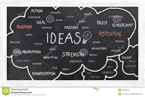word cloud  blackboard stock  image