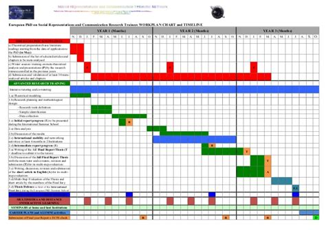 Phd Thesis Exle by 1 Workplan