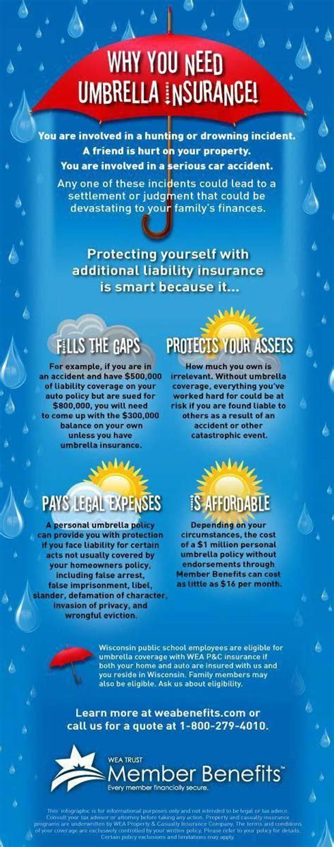 Bundle with home to save more. umbrella insurance tips #Umbrellainsurance (With images) | Umbrella insurance, Life insurance ...