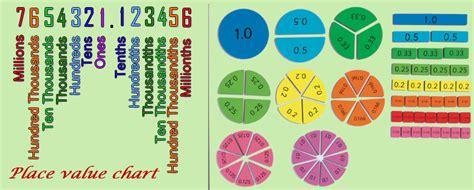 grade  math olympiad decimals worksheets word problems