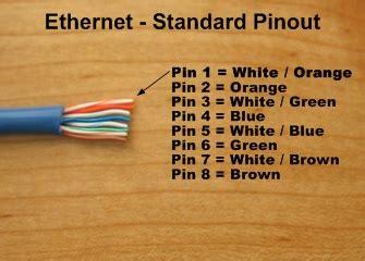 Ethernet Controller Circuit Board Design Componentscircuit