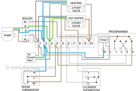 Lennox Contactor Wiring Diagram Free Picture by Pool Gas Heater Vs Heat Facias