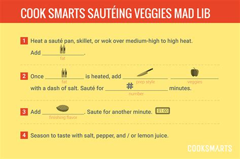 Mad Libs Style Cooking