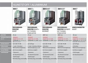 Fenster Im Vergleich : fenster haust ren recklinghauen von bayerwald ~ Markanthonyermac.com Haus und Dekorationen