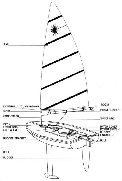 Parts Of A Laser Boat by Rc Laser Spec Radio Controlled Laser Specification Spec