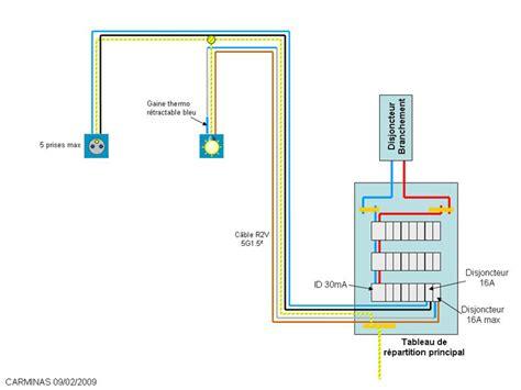 Installation Circuits électriques D'éclairage De La Maison