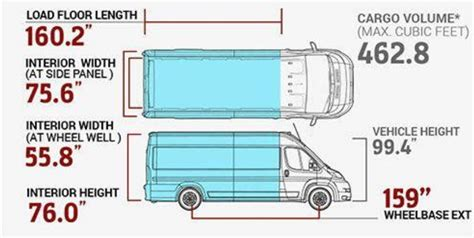 Our dimensions video can help with that mercedes benz cargo van 170 inch wb 2010 2011 and 2012. 2019 159 extended Promaster dimensions in 2020 | Ram promaster, Van life, Van conversion interior