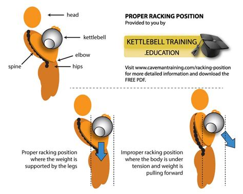 position kettlebell racking steps easily caveman kettlebells cavemantraining