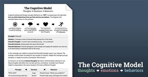 cbt model psychoeducation worksheet therapist aid