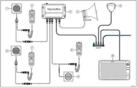 Standard Horizon Wiring Diagram by Panbo The Marine Electronics Hub Standard Horizon Matrix
