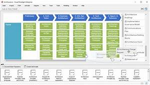 the best togaf software With enterprise architecture roadmap template