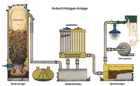gasification basics  power labs