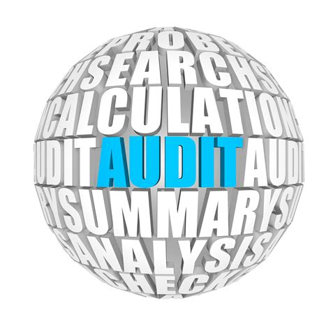 The 5 Most Informative Audit Questions