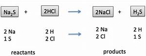 Double Displacement Reaction: Definition & Examples ...
