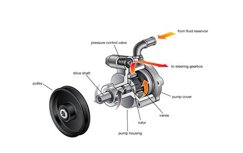What Your Vehicle Brakes Can Tell You