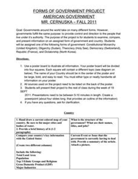 compare types of governments lesson plans worksheets