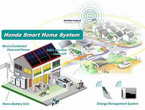 Welches Smart Home System : honda to power homes the green way gaycarboys com ~ Michelbontemps.com Haus und Dekorationen