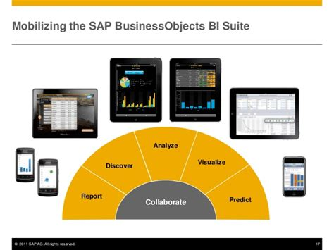 sap b1 mobile mobile bi from sap
