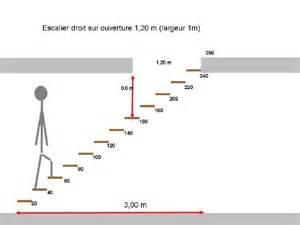 Taille Tremie Pour Escalier Droit by Schema Tremie Escalier