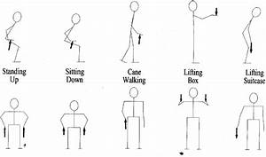 Stick Figures Of Average Joint Angles And Hand Loads