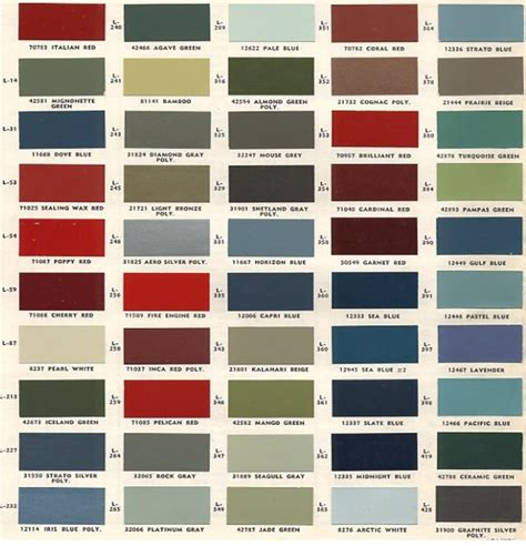 ppg paint colors ppg paint code cross reference html autos post