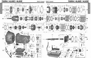 Automatic Transmission Exploded Views
