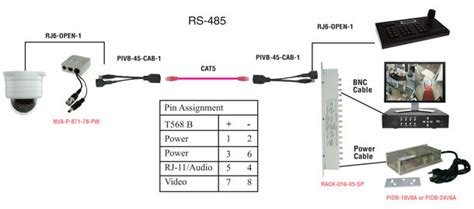 balun rj  cable adapter pi manufacturing