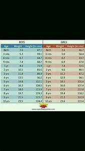 Normal Baby Weight Chart What Is The Normal Height For A 2 And Half Years Old Baby