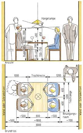 Stühle Für Küchentheke by Gestaltung Im Tischlerhandwerk Folge 2 Grunds 228 Tze Des