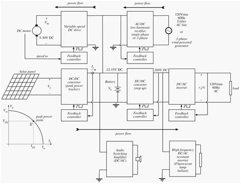 home solar system schematic pics about space