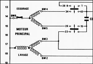 Moteur Triphasé En Monophasé : moteur asynchrone monophas fonctionnement ~ Maxctalentgroup.com Avis de Voitures