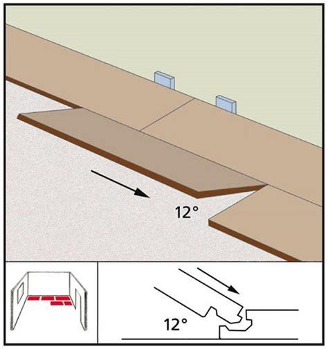 schweißbahn verlegen preis pro qm rasengittersteine preis pro qm schwei bahn verlegen preis pro qm 2018 cutaway illustration