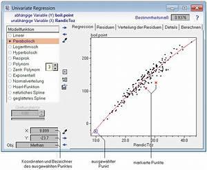 Parameter Berechnen : einfache regression ~ Themetempest.com Abrechnung