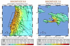 Notes on Magnitude and Intensity of Earthquakes