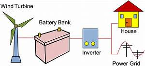 Schematic Diagram Of The Battery