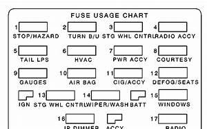 Firebird Fuse Box Location