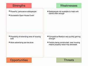 Enhanced With Swot Analysis Solution From Conceptdraw Park