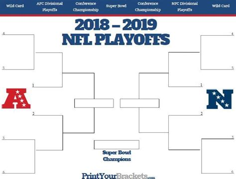 nfl playoff bracket printable nfl playoff