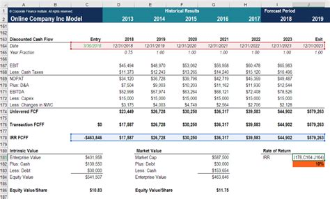 internal rate  return irr  guide  financial analysts