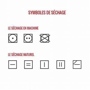 Machine À Sécher Le Linge : s cher le linge d coder les symboles sur les tiquettes blog but ~ Melissatoandfro.com Idées de Décoration