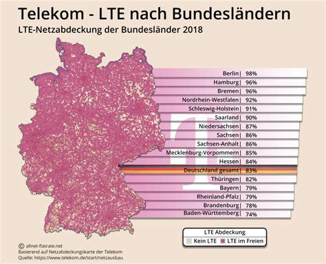 lte netzabdeckung deutschland nach handynetz alle