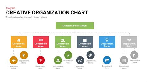 creative organization chart slidebazaar