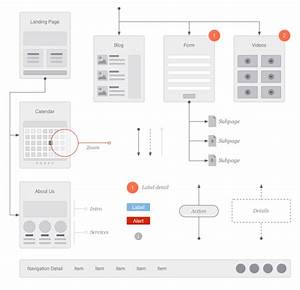 Emd Website Flowcharts By Eric Miller  Via Behance