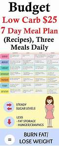 Budget Low Carb  25 Seven Day Meal Plan  Recipes   Three
