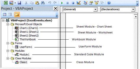 visual basic editor  excel vbe  vba code editor