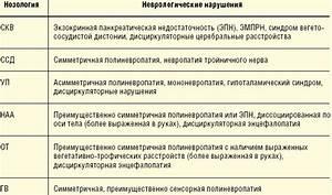 Лизиноприл лечение артериальной гипертензии