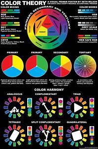 color theory colors pinterest couleurs chromatique With liste des couleurs chaudes 1 pin le cercle chromatique on pinterest