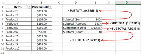 Product Modification Definition And Exle by Subtotal Function In Excel How To Use