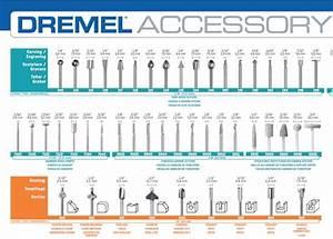Single-Page Dremel Accessory Guide Really Nice Stuff