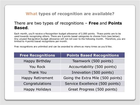 Creating An Employee Rewards & Recognition Program. Clinical Decision Support Lawyer Work Injury. Custom Window Treatments Atlanta. University Of South Carolina Online Mba. Cooking Classes In Connecticut. Apr Calculator Savings Account. Home Loans Springfield Mo Methotrexate For Ms. Computer Telephony Distributing. Selling Jewelry Online Dominica State College